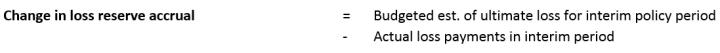 Financial Impact Formula 8