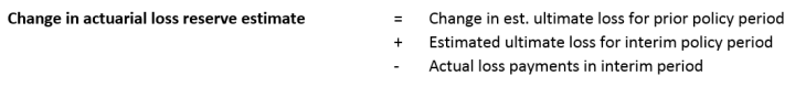 Financial Impact Formula 9
