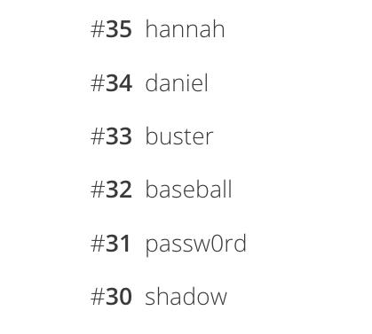 Top 100 passwords - 30 - 35