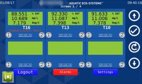 An exposed aquaculture system screen that leaves researchers worried about food hacking