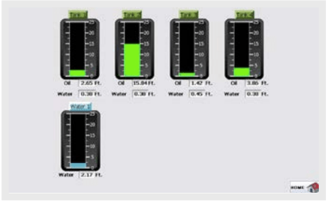 Industrial HMI screen