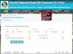 Read more about the article Classements Régionaux / Ligue