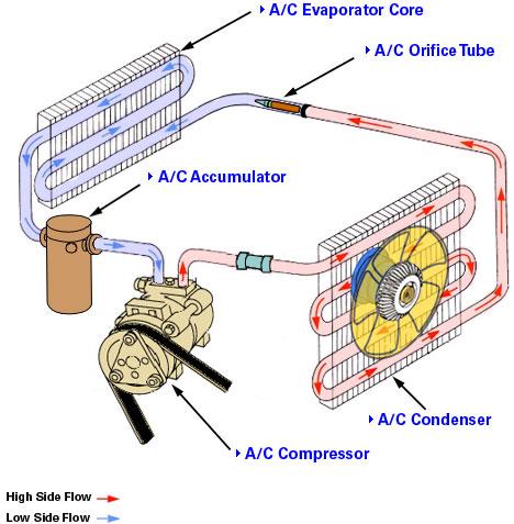 Car Aircon Electrical Wiring Diagram - Wiring Diagram