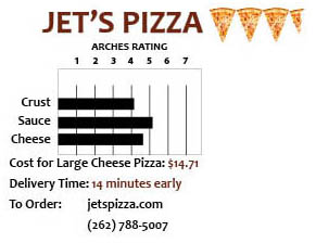 jets-pizza-chart-1