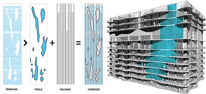 The structural system of the Aqua tower