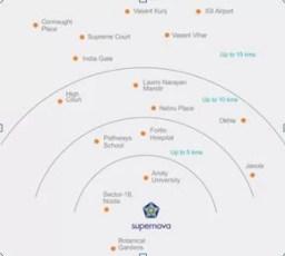 Supertech-Supernova, The (biggest) Mixed-use Development in Noida