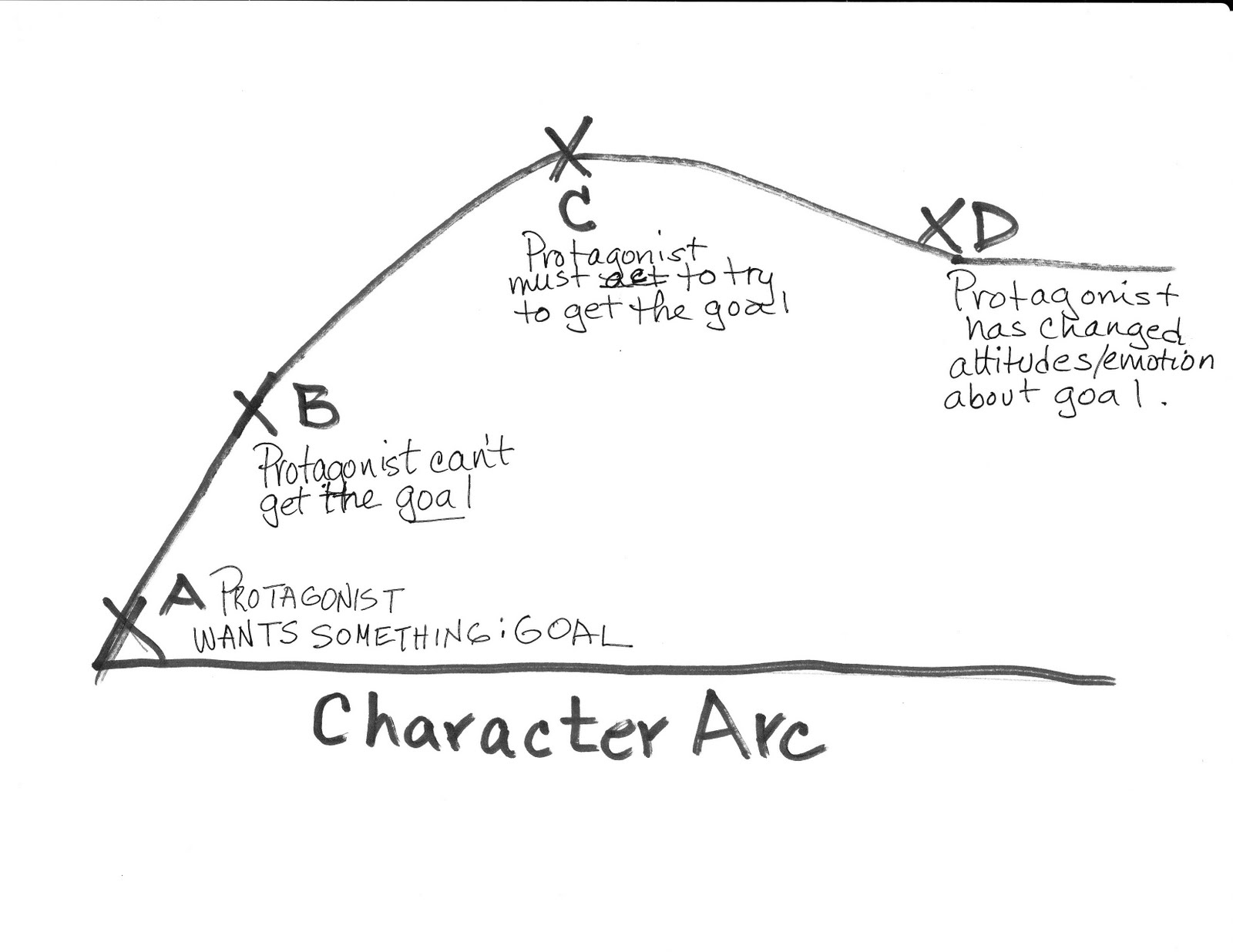 The Makings Of A Good Character Individuation And The Art