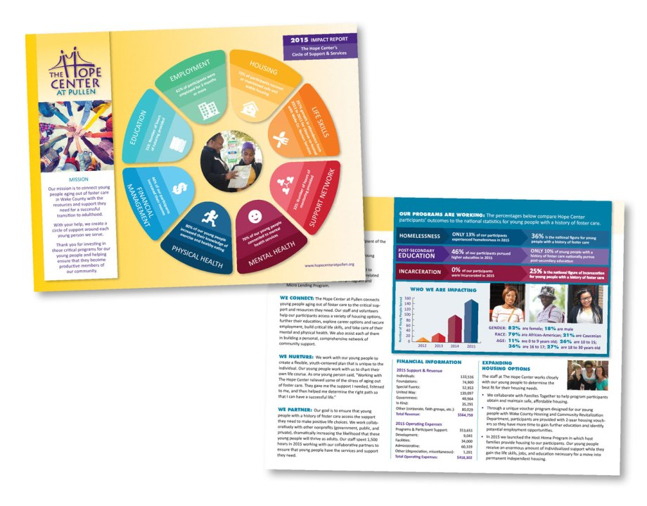 graphic design sample trifold infographic