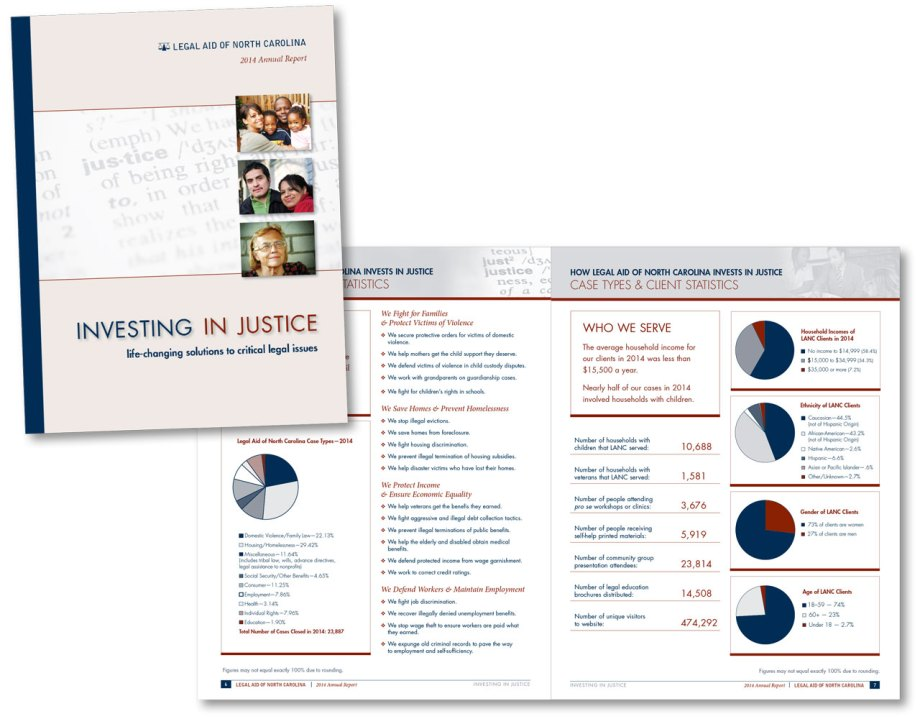 Graphic Design samples. Cover and 2 pages from this 24 page annual report