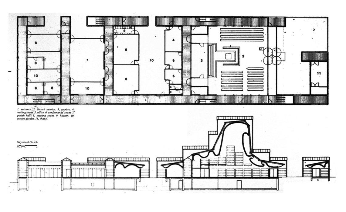 Floor Plan of the Church