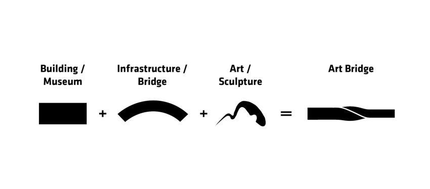 Diagram - Concept