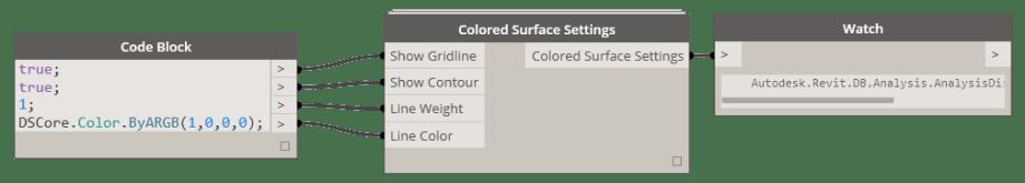 coloredSurfaceSettings