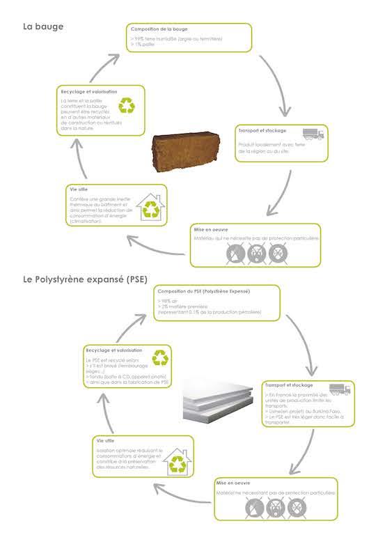 projet-centre-damiene-benin-04
