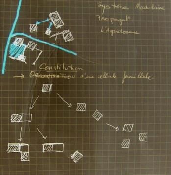 reinventer-le-village-a-ouagadougou-metropole-du-3eme-millenaire-18