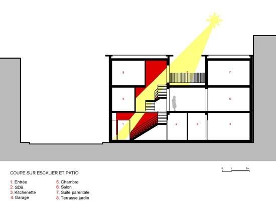 algerie-une-maison-contemporaine-par-atelier-messaoudi-architecte-12
