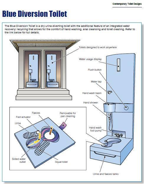 innovation-blue-diversion-des-toilettes-reunissant-le-meilleur-de-deux-mondes-10