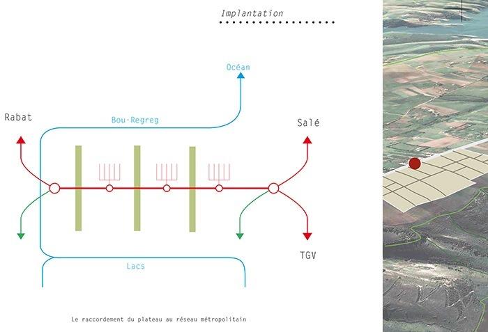 projet-de-fin-detude-habiter-le-plateau-se-sehoul-rabat-au-maroc-par-guillaume-haton-21