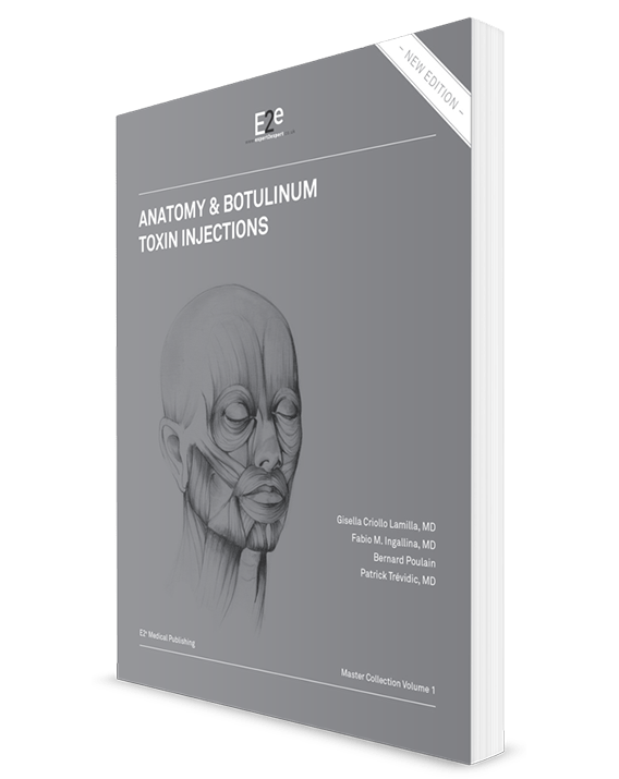 ANATOMY & BOTULINUM TOXIN INJECTIONS