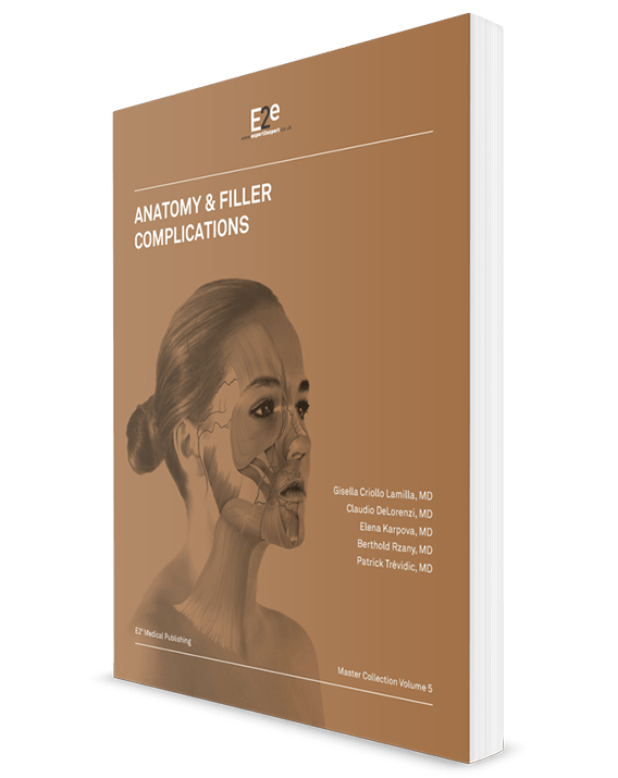 Anatomy & Filler Complications