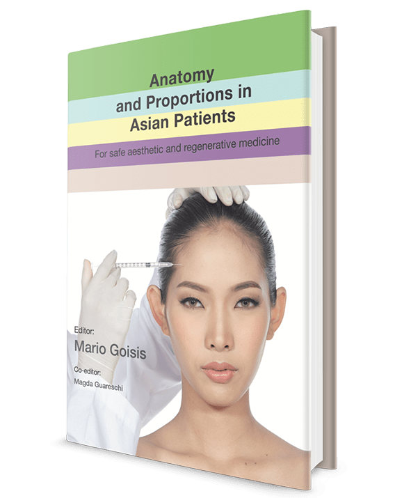 Anatomy and Proportions in Asian Patients