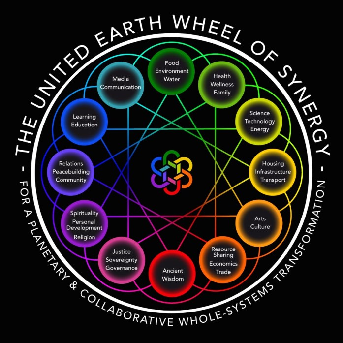 The United Earth Wheel of Synergy