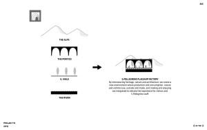 Bjarke Ingels - Best Architecture Websites 2018