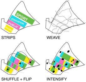 diagrammer