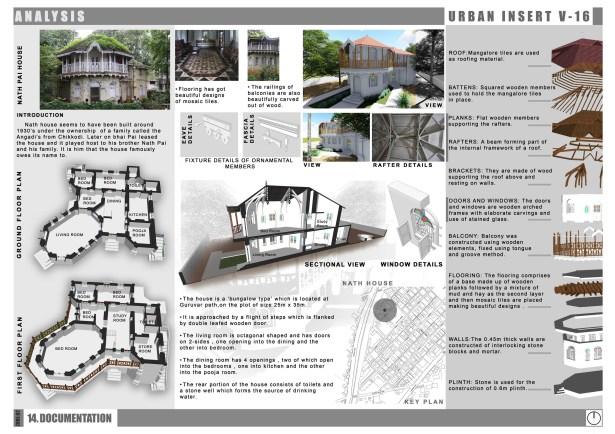 Urban Design Site Analysis Amp Documentation Mayuresh