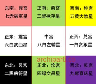 Jiugong meteor map in 2019
