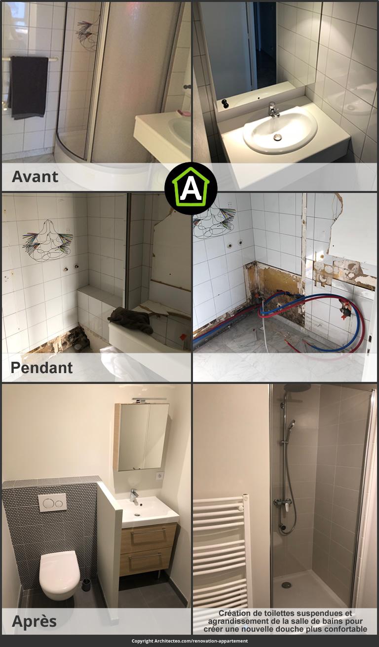 prix renovation salle de bains
