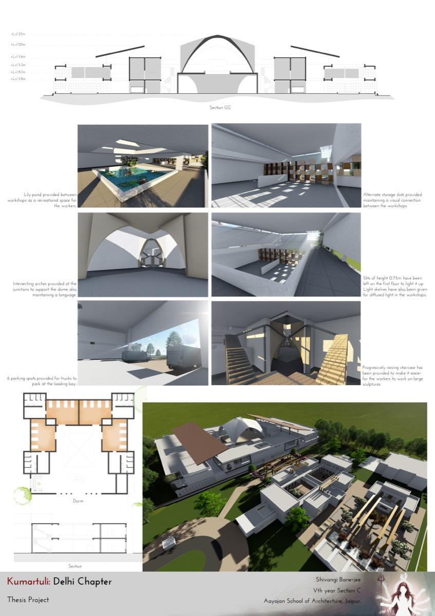 Kumartuli - Delhi Chapter - Shivangi Banerjee - Aayojan School of Architecture