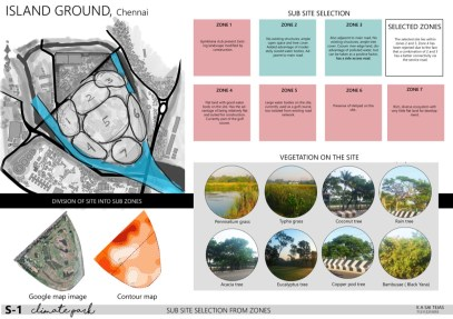 B.Arch Thesis - Climate Park