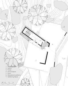 Sikkim Butterfly Reservce, Architecture Brio