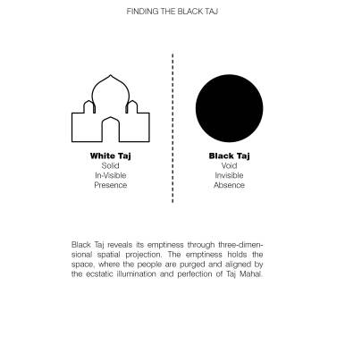 Black Taj - International Competition at Agra by Innate studio