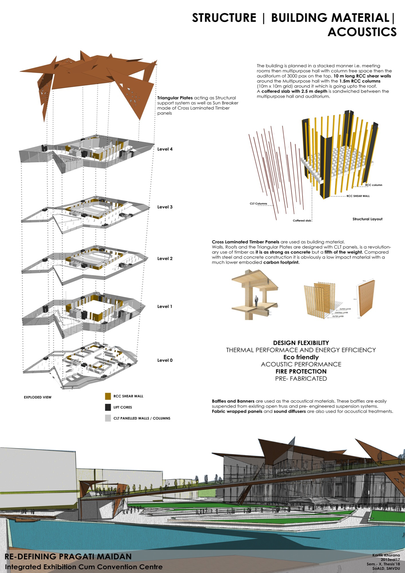 B.Arch Thesis: Redefining Pragati Maidan, International Convention Cum Exhibition Centre