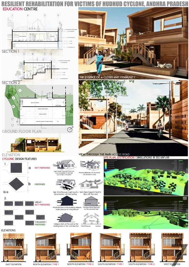 B.Arch Thesis: RESILIENT REHABILITATION FOR VICTIMS OF HUDHUD CYCLONE, ANDHRA PRADESH, by Sanand Telang 15
