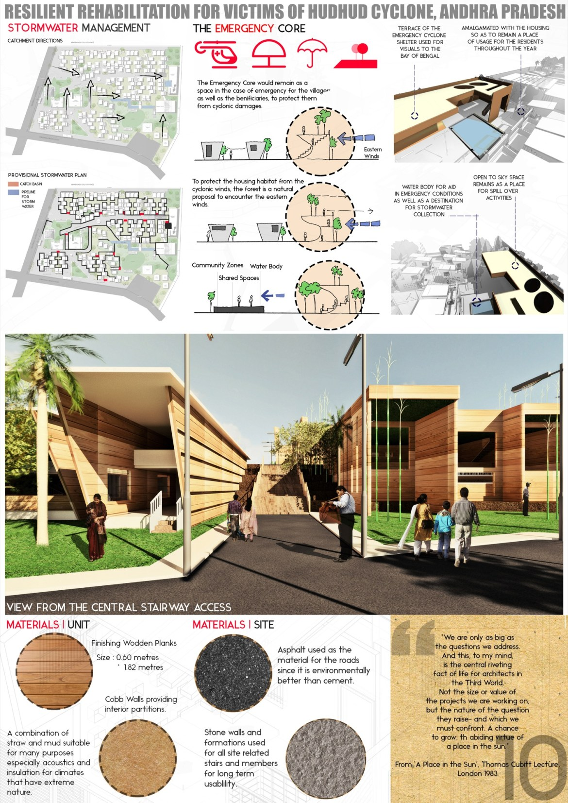 B.Arch Thesis: RESILIENT REHABILITATION FOR VICTIMS OF HUDHUD CYCLONE, ANDHRA PRADESH, by Sanand Telang 11