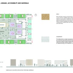4 - CONCEPT - LOCAL LINKAGE, ACCESSIBILITY AND MATERIALS