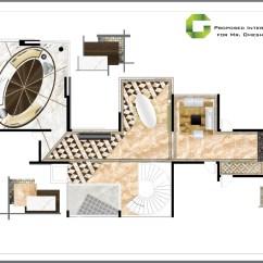 omesh-flooring layout