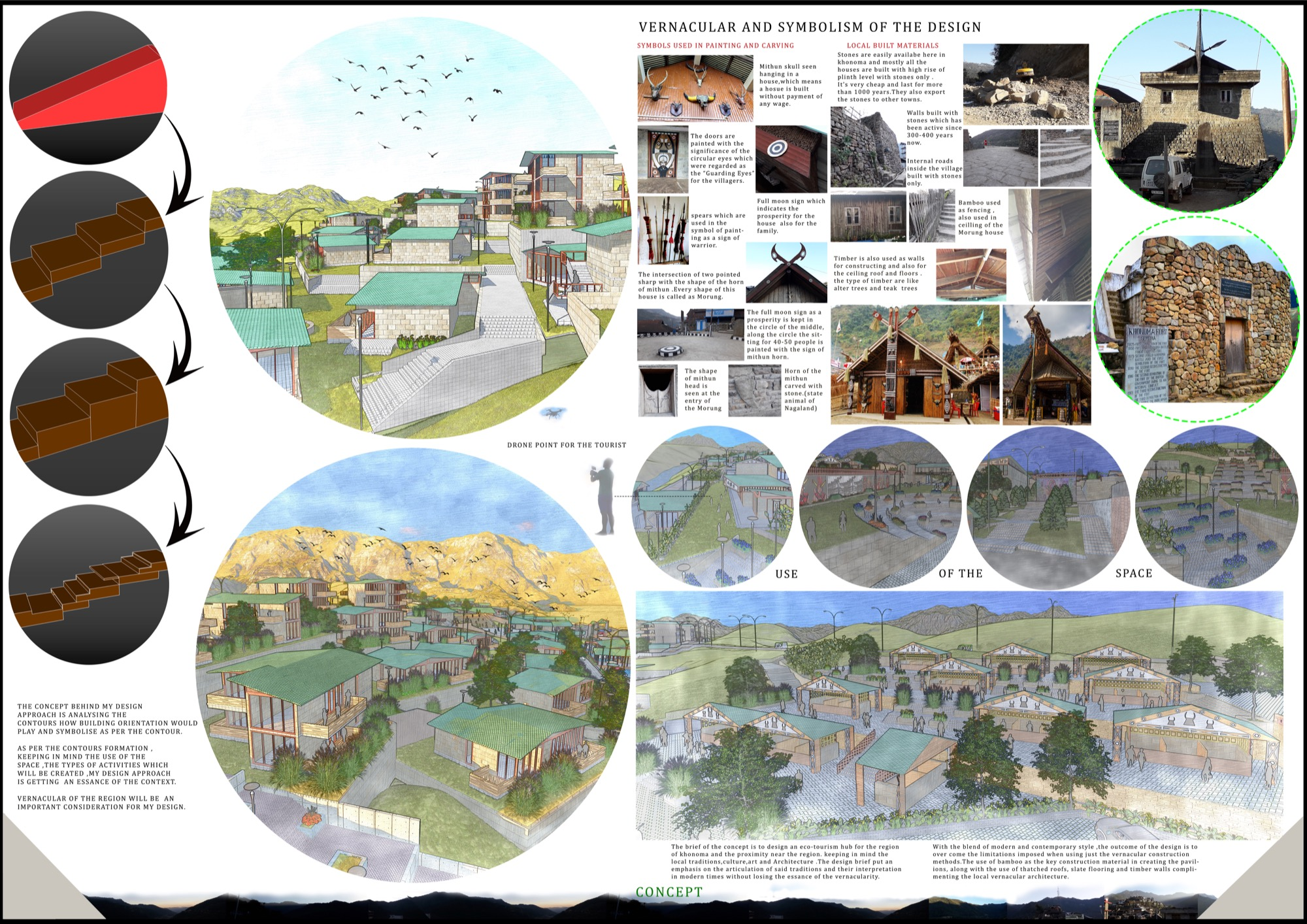 B.Arch Thesis: Eco-Tourist Hub of KHONOMA Village, By Shanjo A. Kithan, ITM University-Gwalior 15
