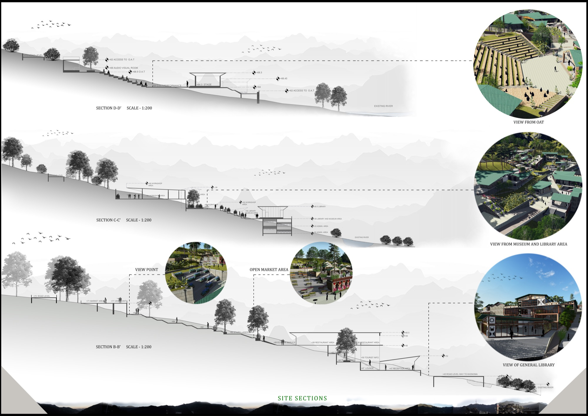 B.Arch Thesis: Eco-Tourist Hub of KHONOMA Village, By Shanjo A. Kithan, ITM University-Gwalior 20
