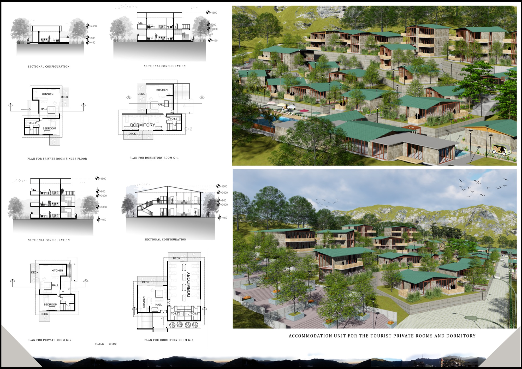 B.Arch Thesis: Eco-Tourist Hub of KHONOMA Village, By Shanjo A. Kithan, ITM University-Gwalior 24