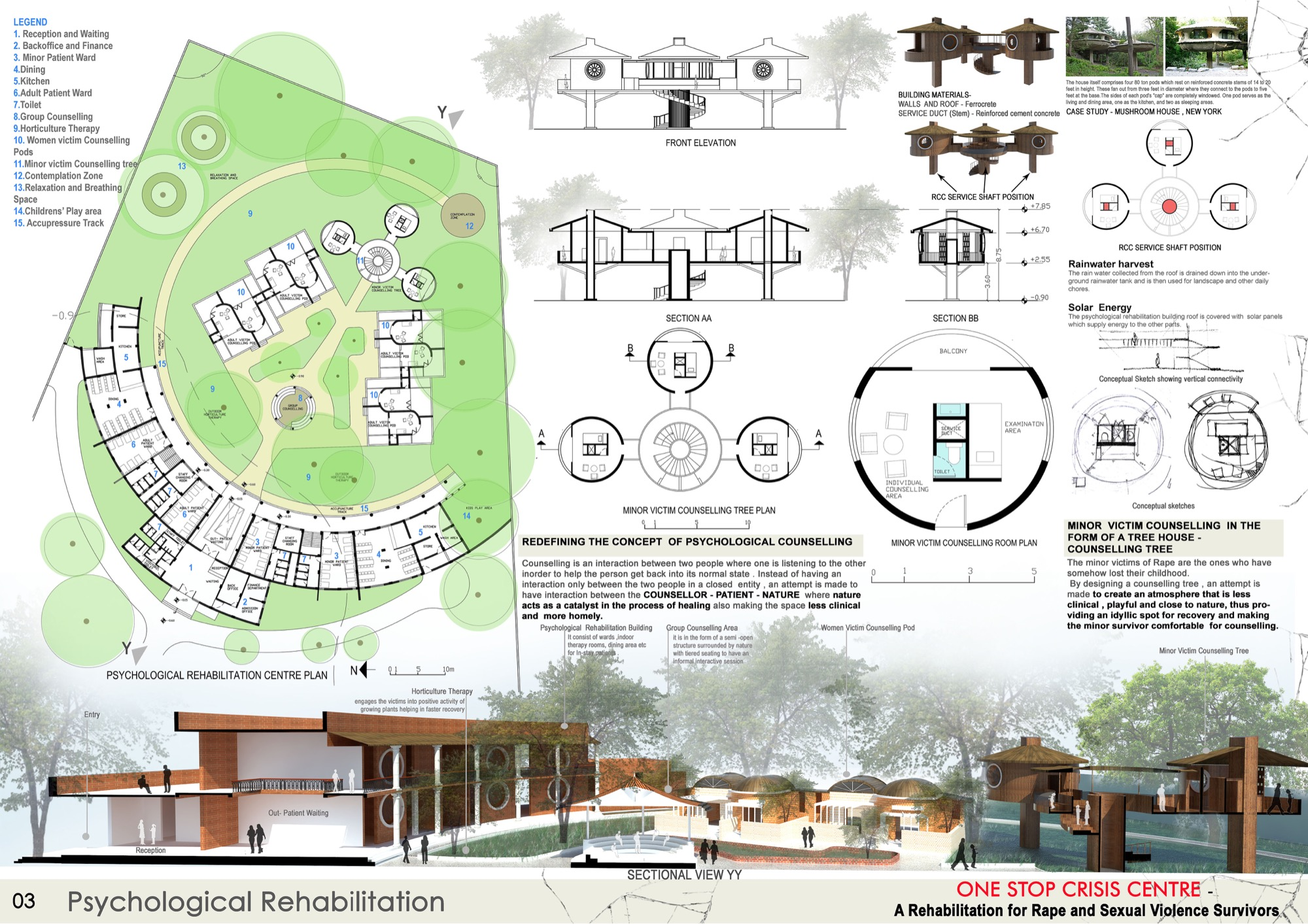 B.Arch Thesis: One Stop Crisis Centre at Pune, by Mehzabeen Sayyed, Allana College of Architecture 29