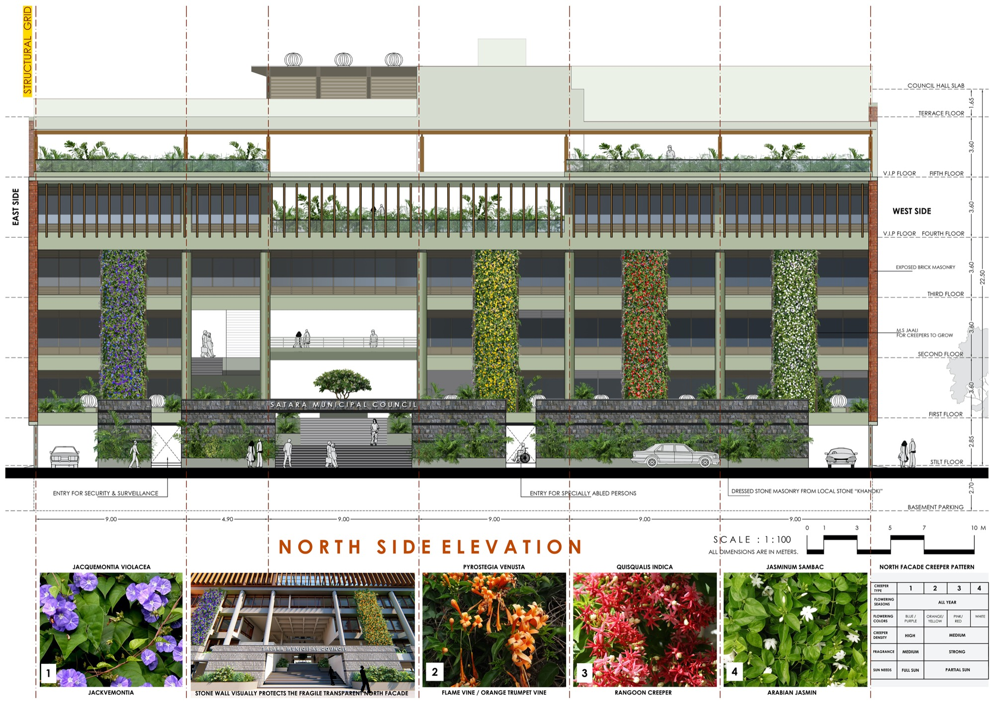 Satara Municipal Corporation, Competition Entry by KENARCH Architects, Pune 56