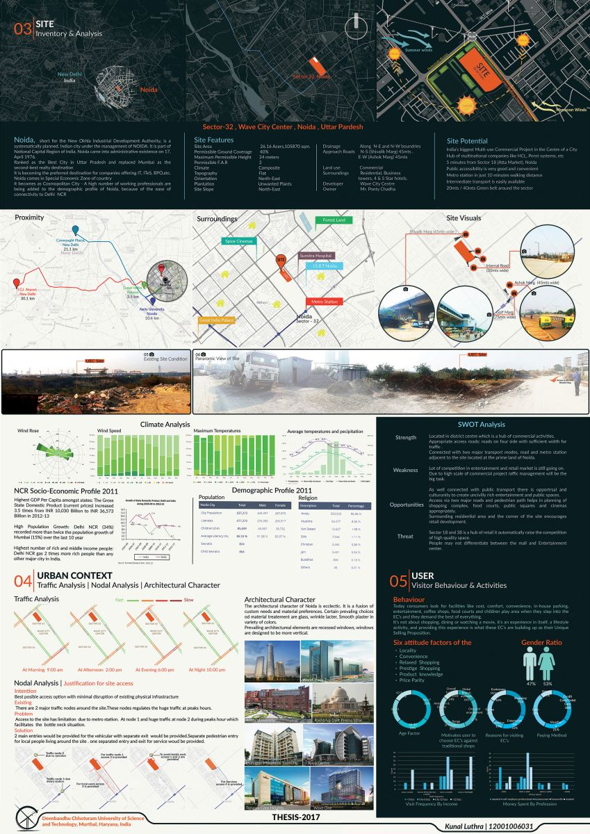 B.Arch Thesis : URBAN ENTERTAINMENT CENTRE, at Noida by KUNAL LUTHRA 58