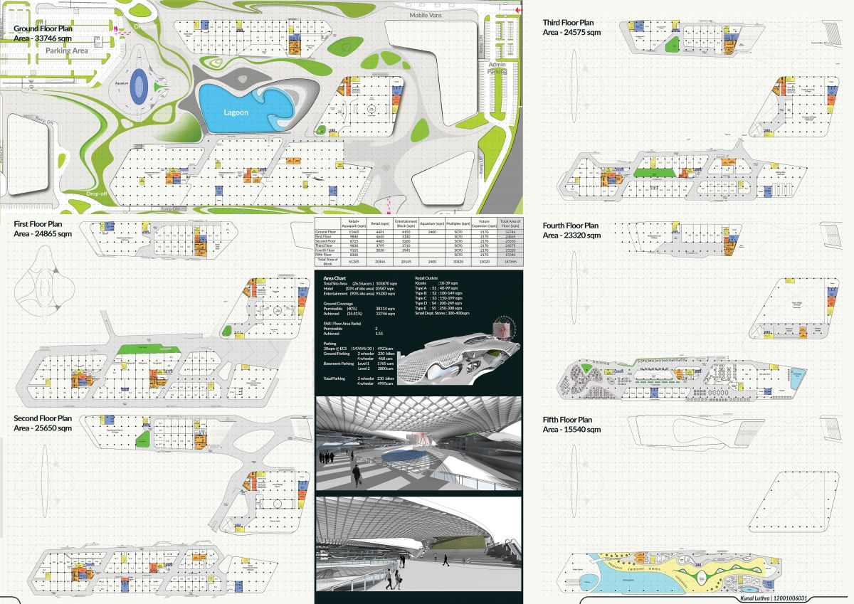 B.Arch Thesis : URBAN ENTERTAINMENT CENTRE, at Noida by KUNAL LUTHRA 62