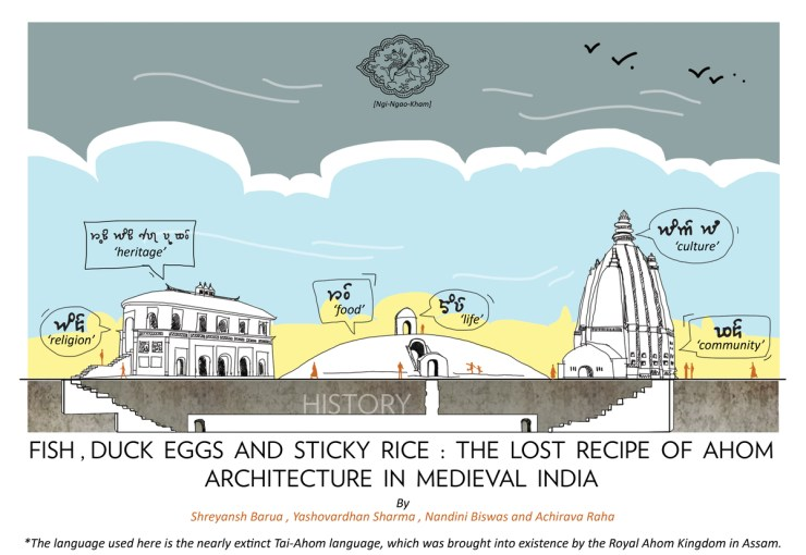 Fish, Duck Eggs and Sticky Rice: The Lost Recipe of Ahom Architecture in Medieval India, by Shreyansh Barua,Yashovardhan Sharma, Nandini Biswas and Achirava Raha 1