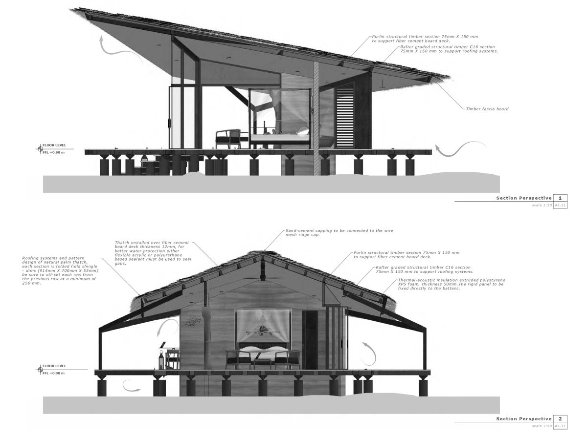 Unbuilt: KH retreat at Cambodia by Architectural Engineering Consultants 7