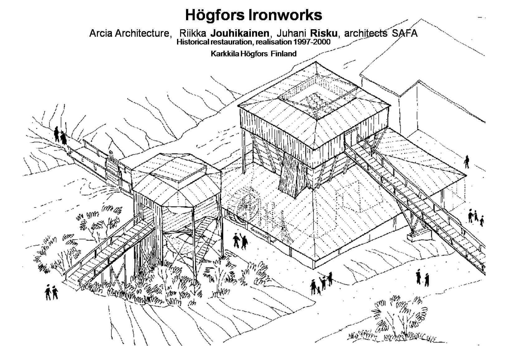 Risku Architecture