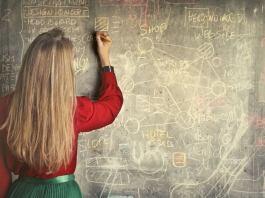 nauczycielka w szkole przy tablicy